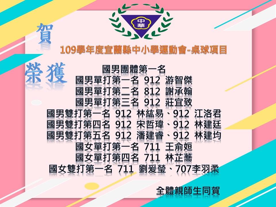 109學年度中小學桌球成績海報