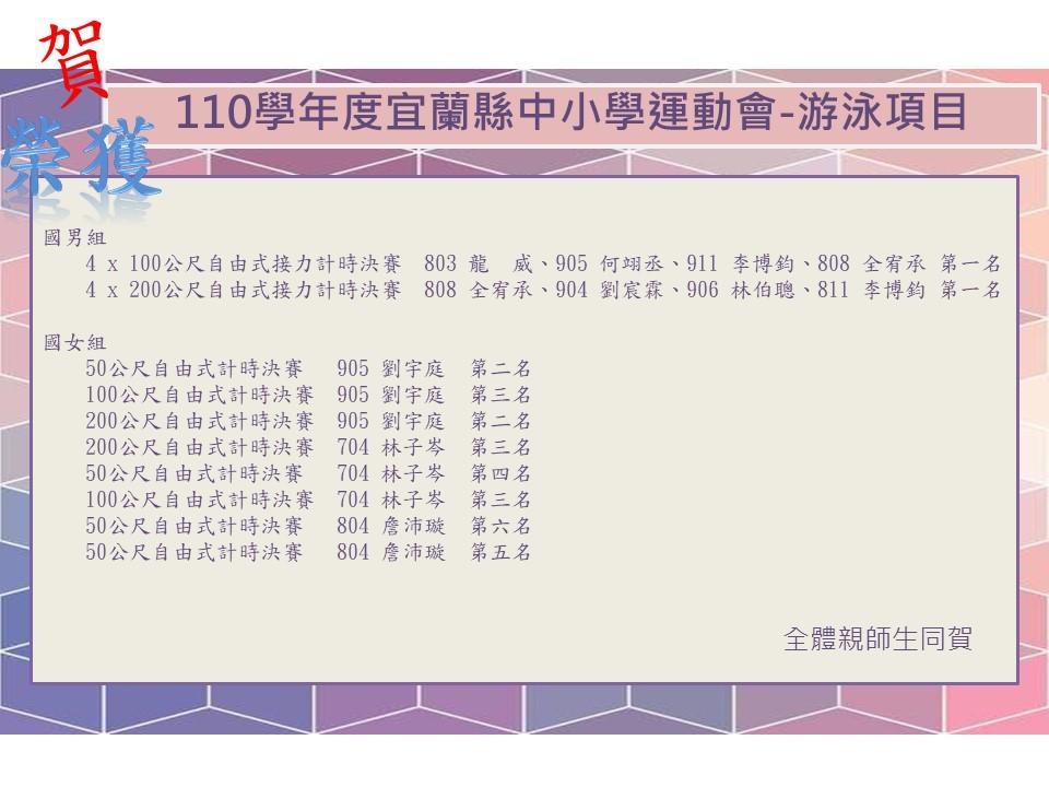 110中小學女成績